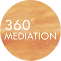 360 Grad Mediation Köln